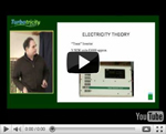 Principles of Battery & Grid Tie Systems